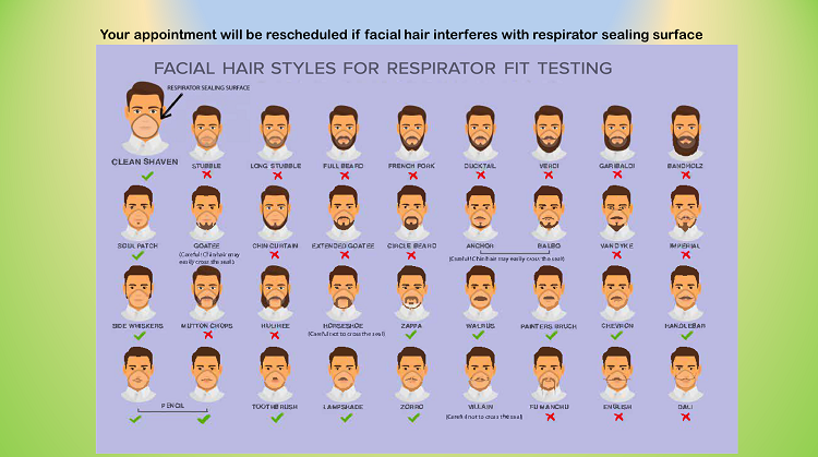 Respirator fit and facial hair chart.